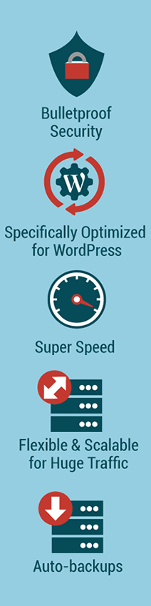 optimized fully managed wordpress hosting